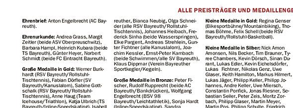 Sportlerehrung in Bayreuth 2014
